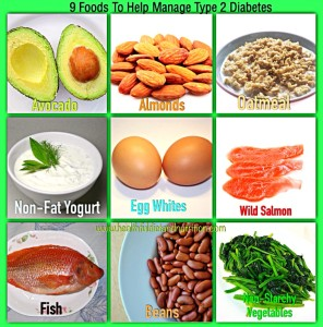 9-Foods-To-Help-Manage-Type-2-Diabetes1-1010x1024